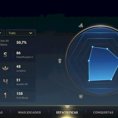conta - esmeralda II - 11 skins (1 lendária) - 50 champs - + 190 wild core